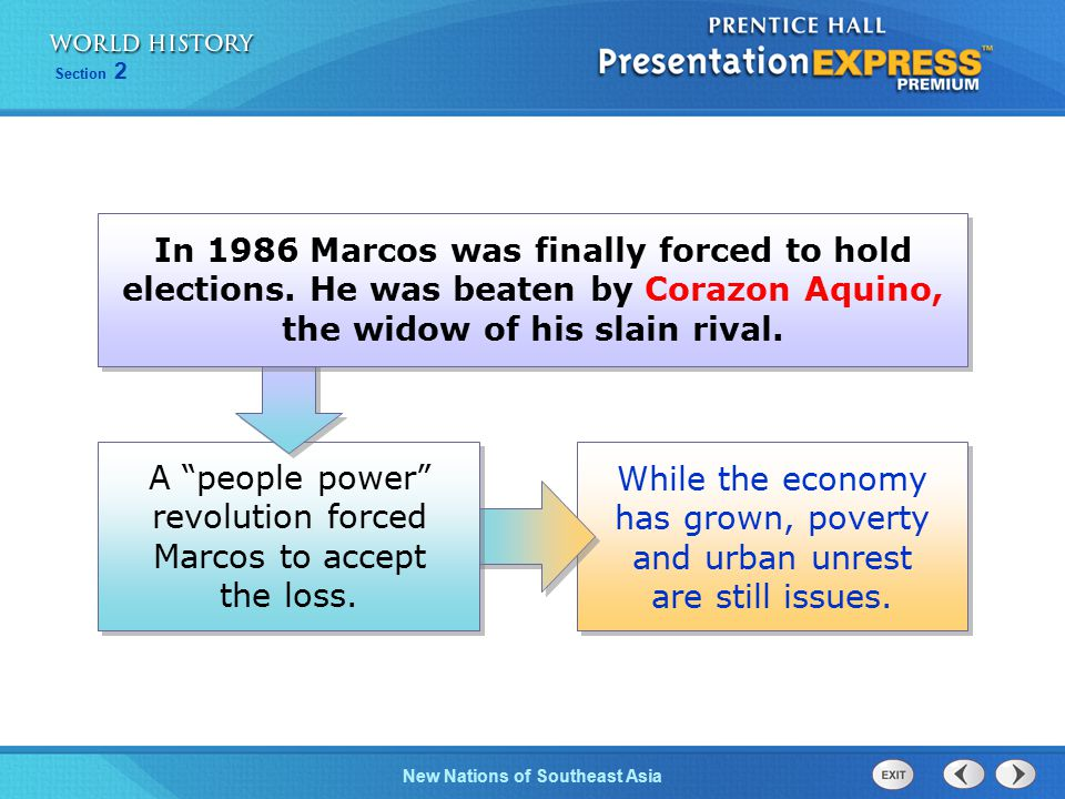 A people power revolution forced Marcos to accept the loss.