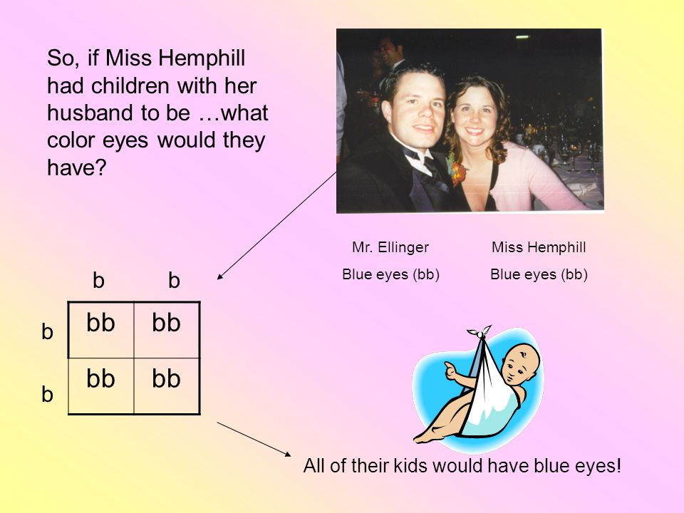 So, if Miss Hemphill had children with her husband to be …what color eyes would they have