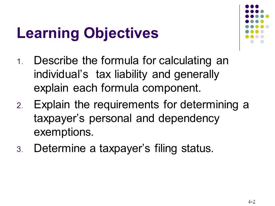 Learning Objectives Describe the formula for calculating an individual's tax liability and generally explain each formula component.