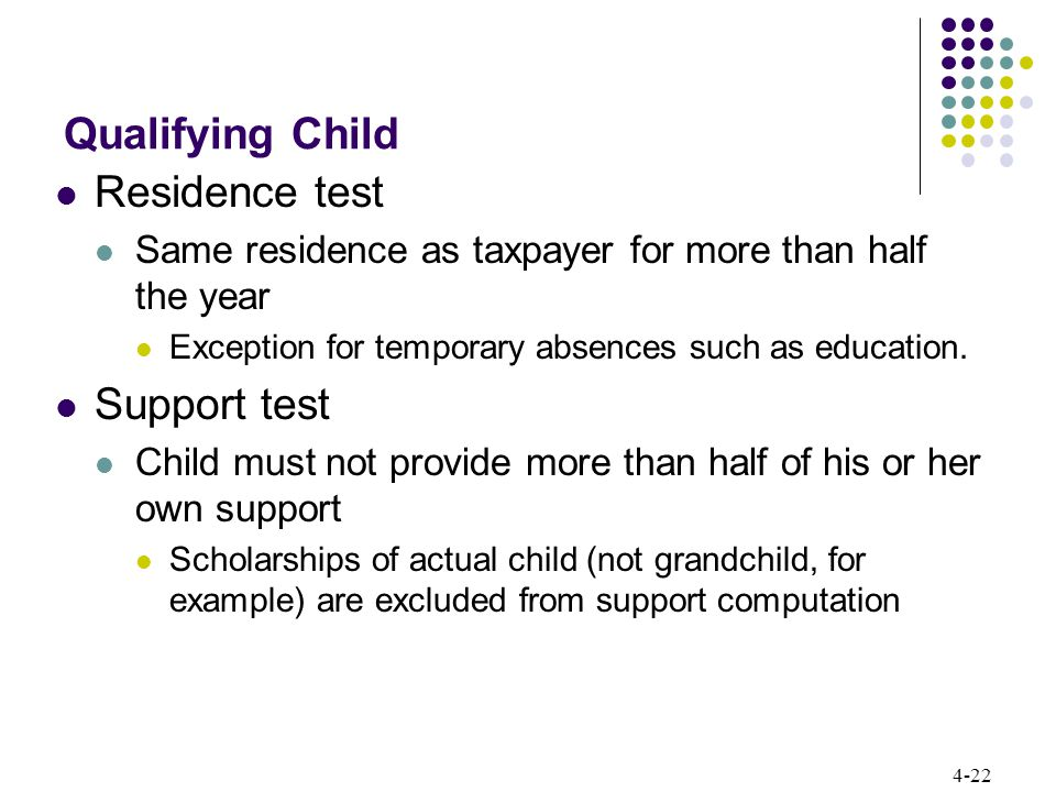 Qualifying Child Residence test Support test