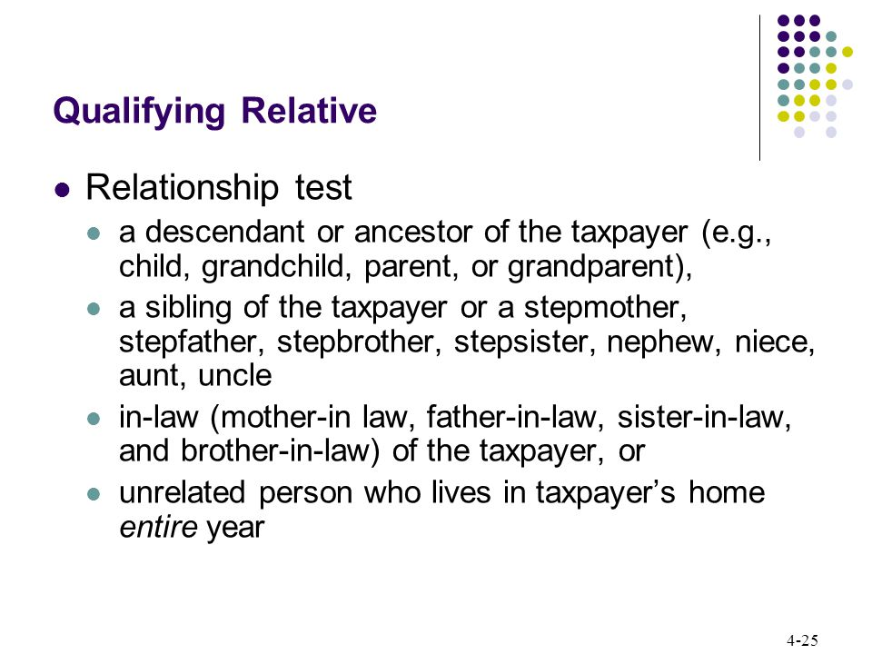 Qualifying Relative Relationship test