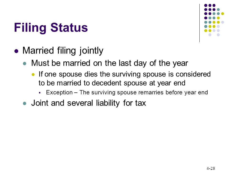 Filing Status Married filing jointly
