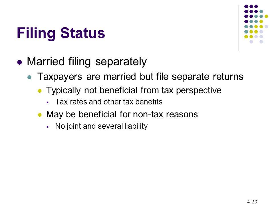 Filing Status Married filing separately