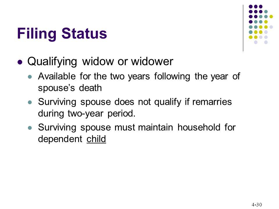 Filing Status Qualifying widow or widower