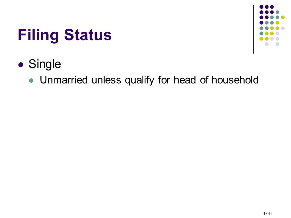 Filing Status Single Unmarried unless qualify for head of household