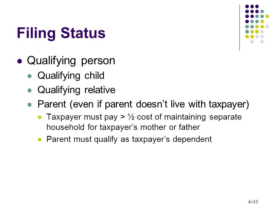 Filing Status Qualifying person Qualifying child Qualifying relative