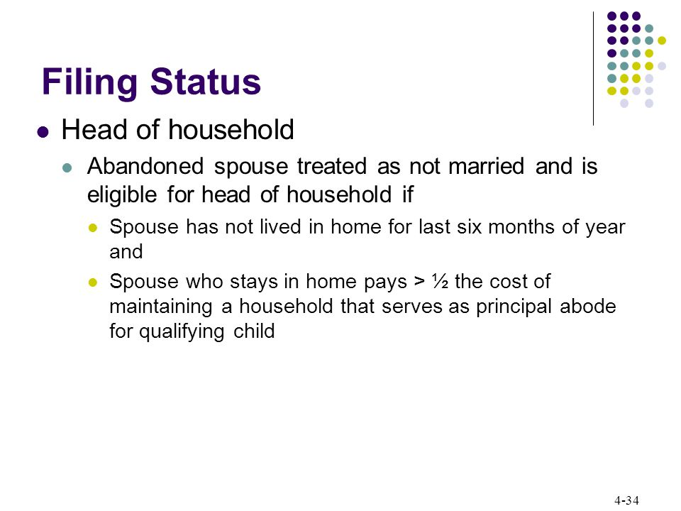 Filing Status Head of household