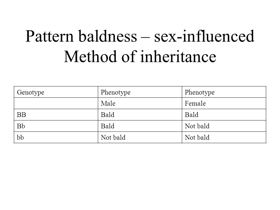 Pattern baldness – sex-influenced Method of inheritance