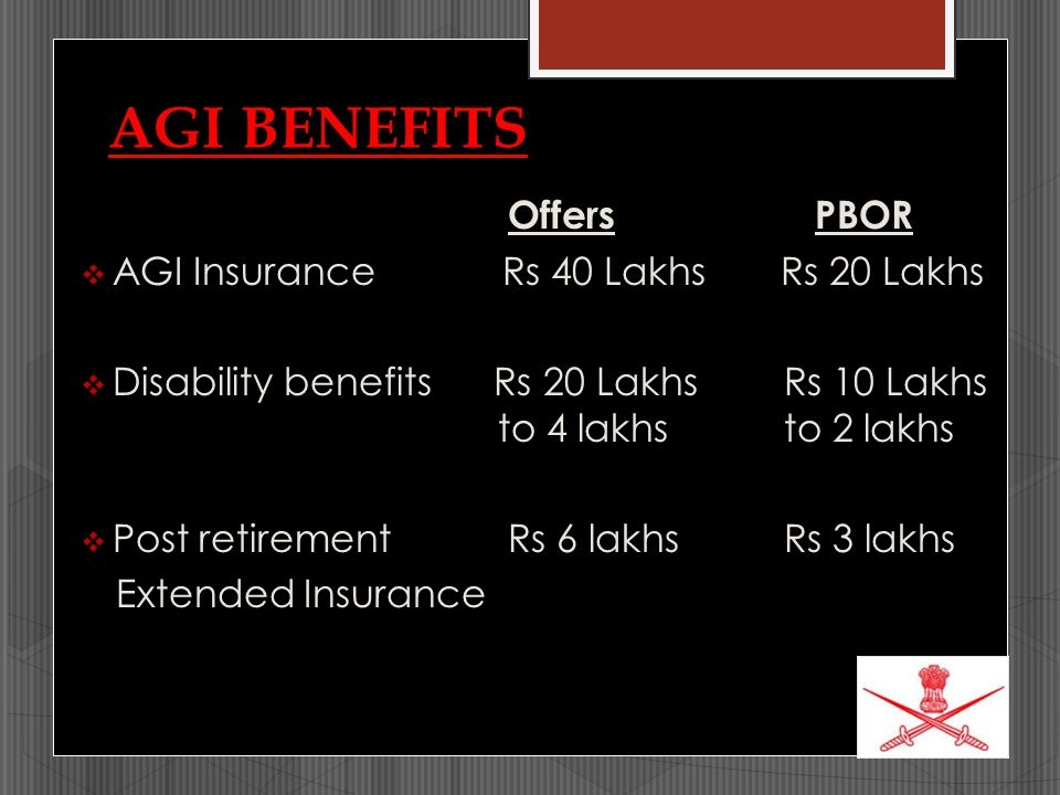 AGI BENEFITS AGI Insurance Rs 40 Lakhs Rs 20 Lakhs