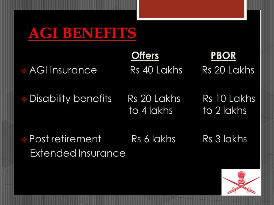 AGI BENEFITS AGI Insurance Rs 40 Lakhs Rs 20 Lakhs
