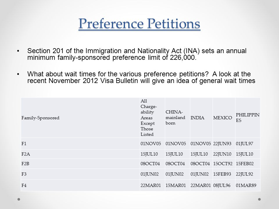 Preference Petitions Section 201 of the Immigration and Nationality Act (INA) sets an annual minimum family-sponsored preference limit of 226,000.