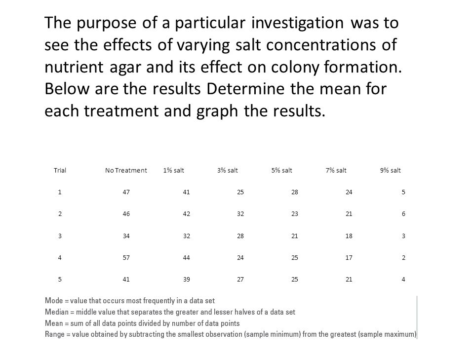 The purpose of a particular investigation was to see the effects of varying salt concentrations of nutrient agar and its effect on colony formation. Below are the results Determine the mean for each treatment and graph the results.