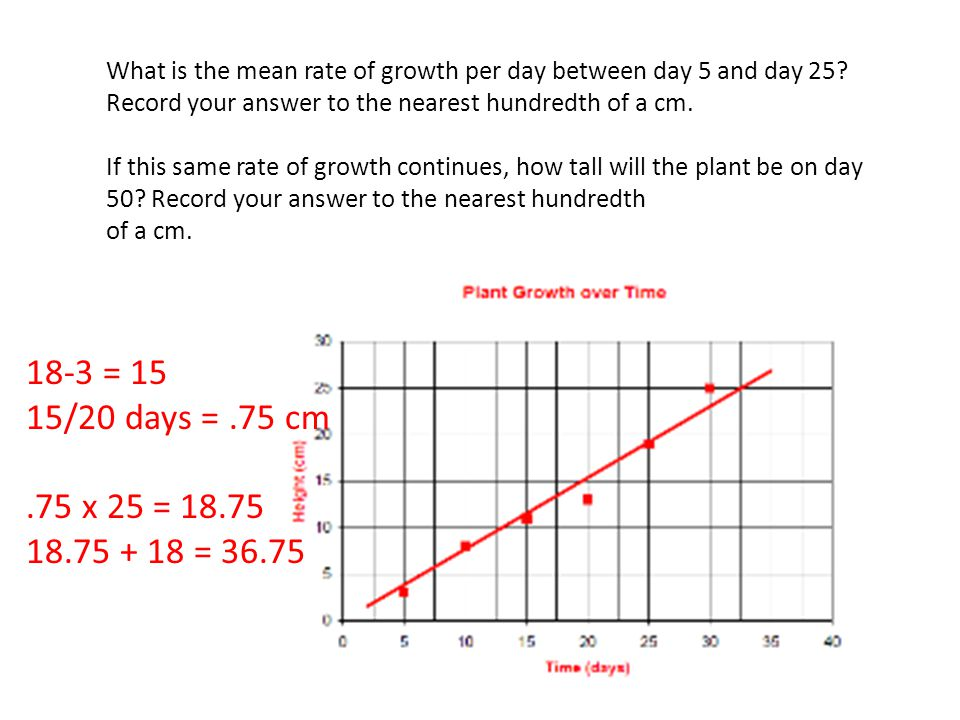 What is the mean rate of growth per day between day 5 and day 25