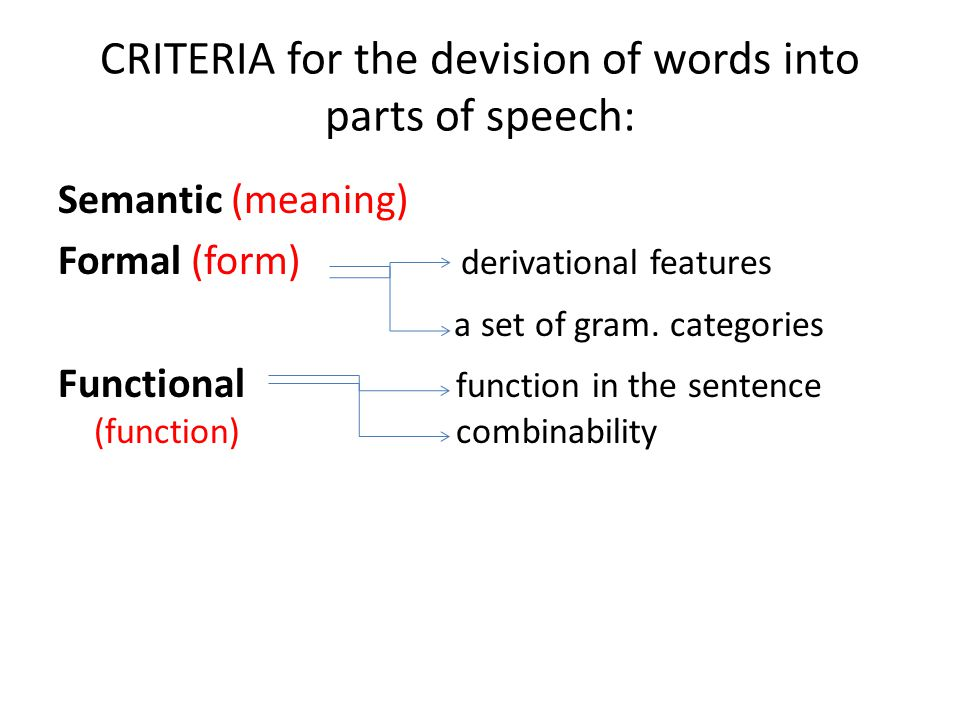 CRITERIA for the devision of words into parts of speech: