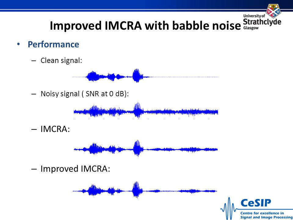 Improved IMCRA with babble noise