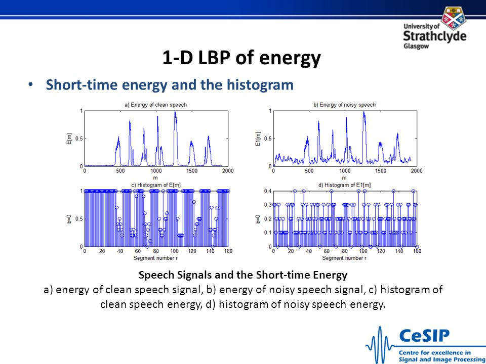 Speech Signals and the Short-time Energy