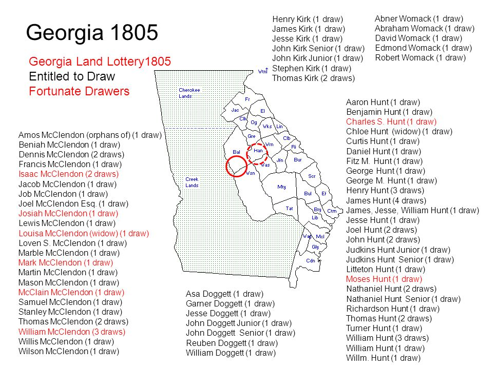 Georgia 1805 Georgia Land Lottery1805 Entitled to Draw