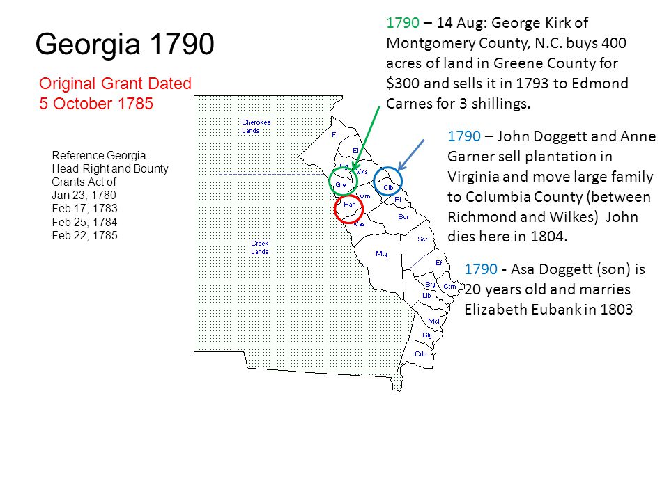1790 – 14 Aug: George Kirk of Montgomery County, N. C