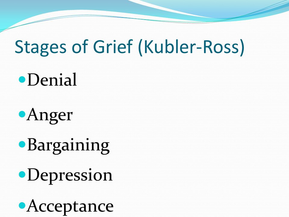 Stages of Grief (Kubler-Ross)