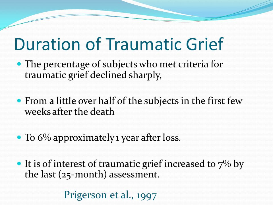 Duration of Traumatic Grief