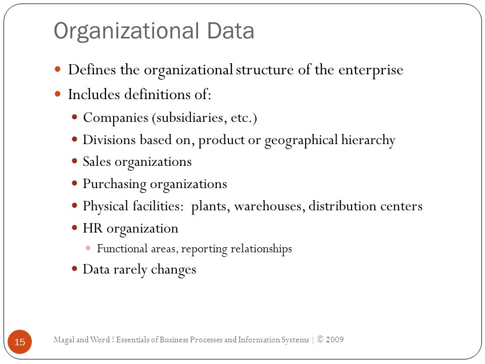 Organizational Data Defines the organizational structure of the enterprise. Includes definitions of: