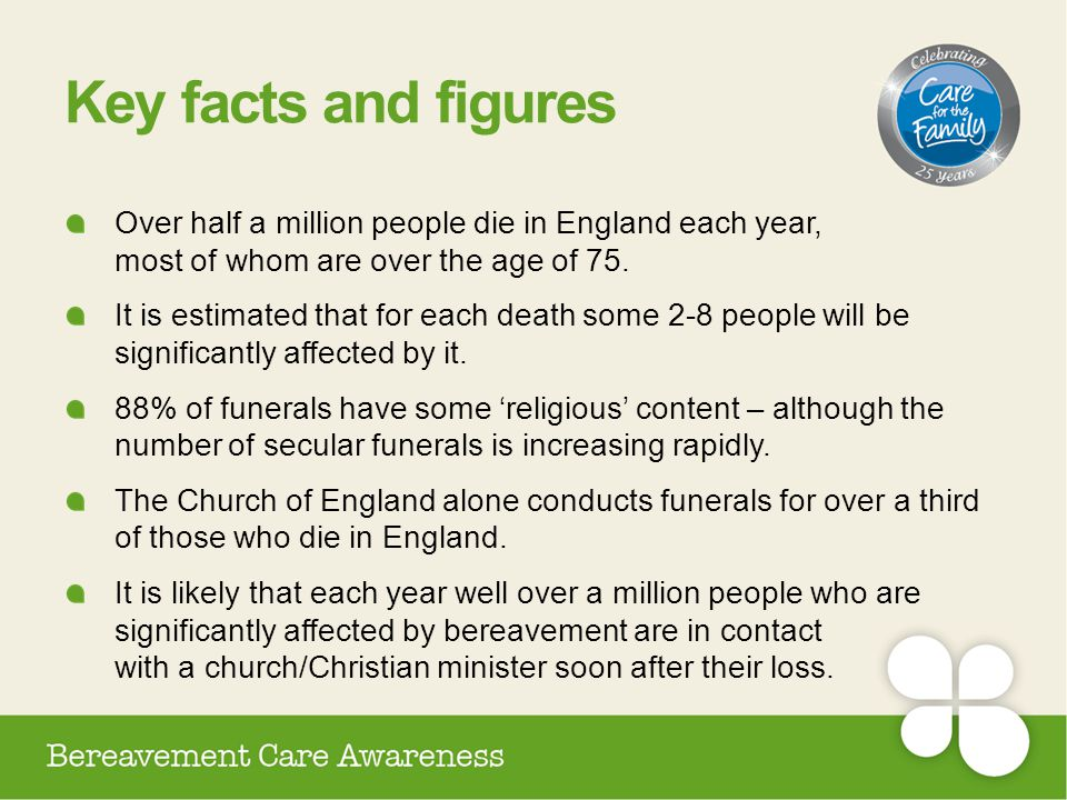 Key facts and figures Over half a million people die in England each year, most of whom are over the age of 75.