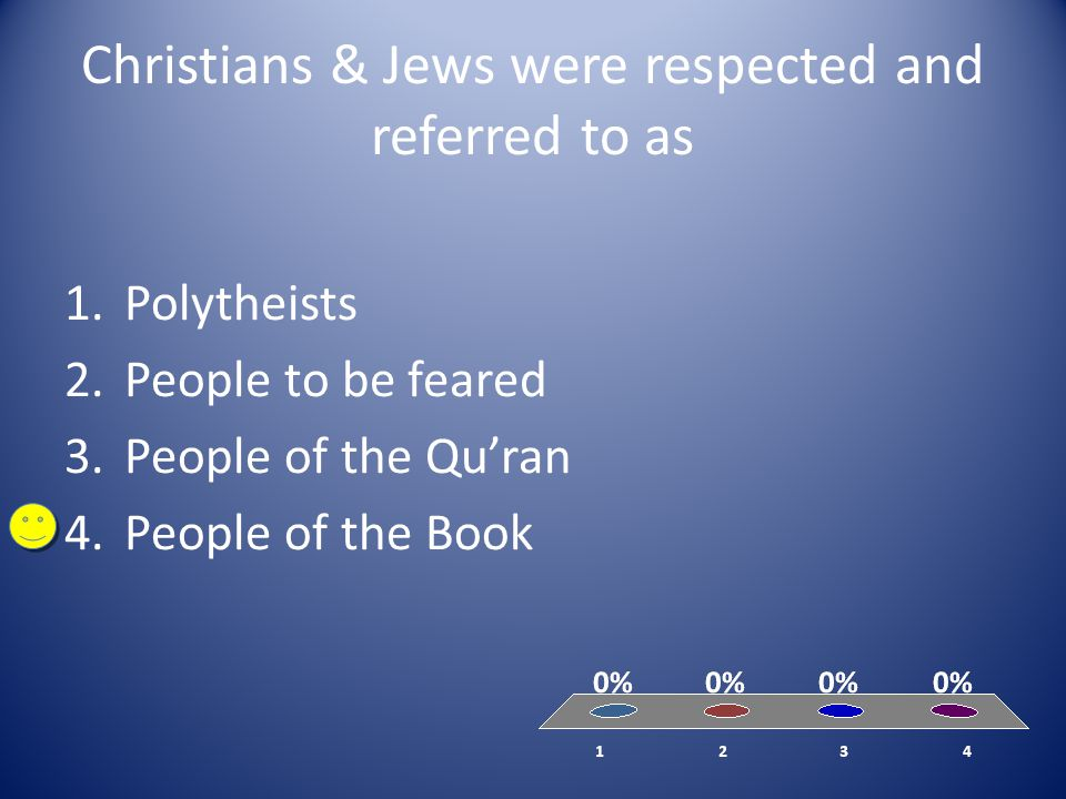 Christians & Jews were respected and referred to as