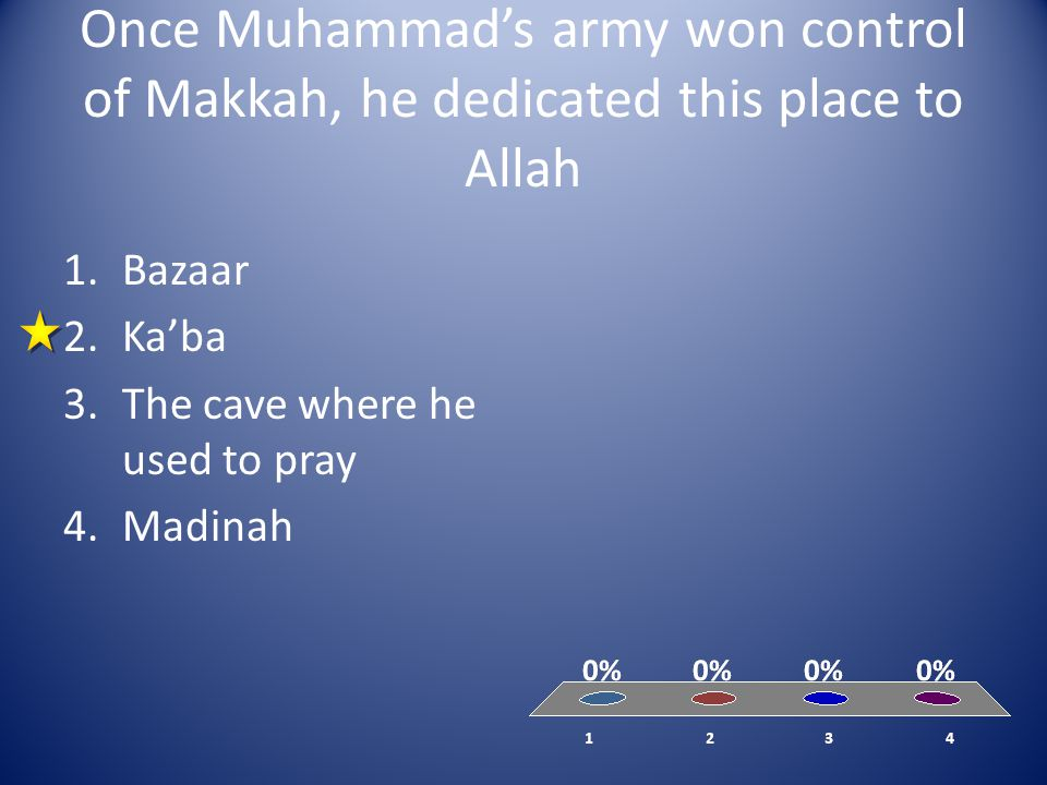 Once Muhammad's army won control of Makkah, he dedicated this place to Allah