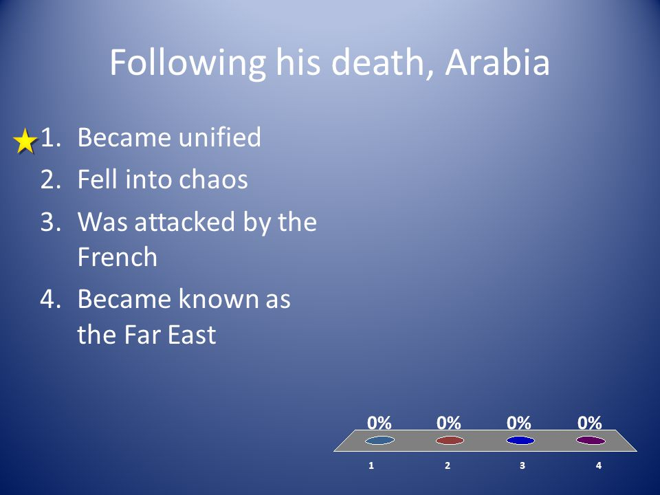 Following his death, Arabia