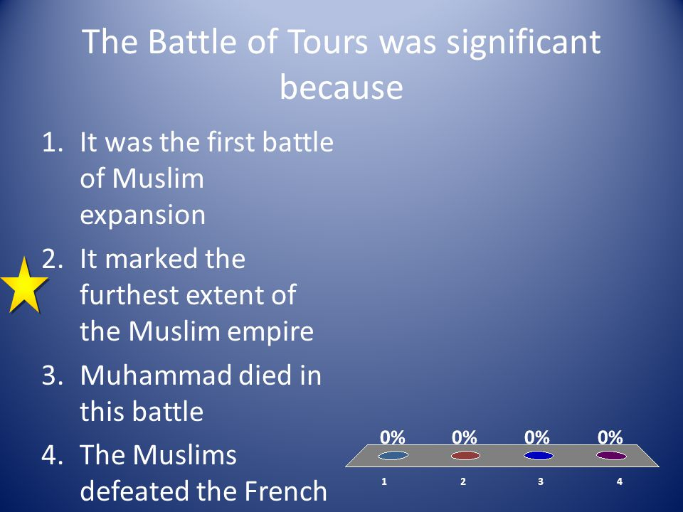 The Battle of Tours was significant because