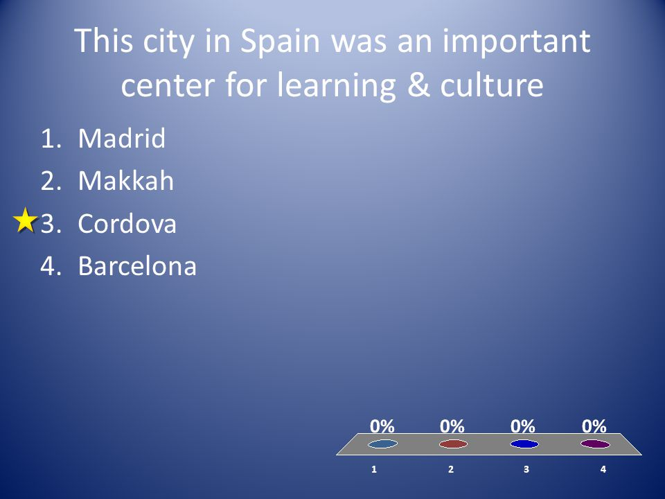 This city in Spain was an important center for learning & culture