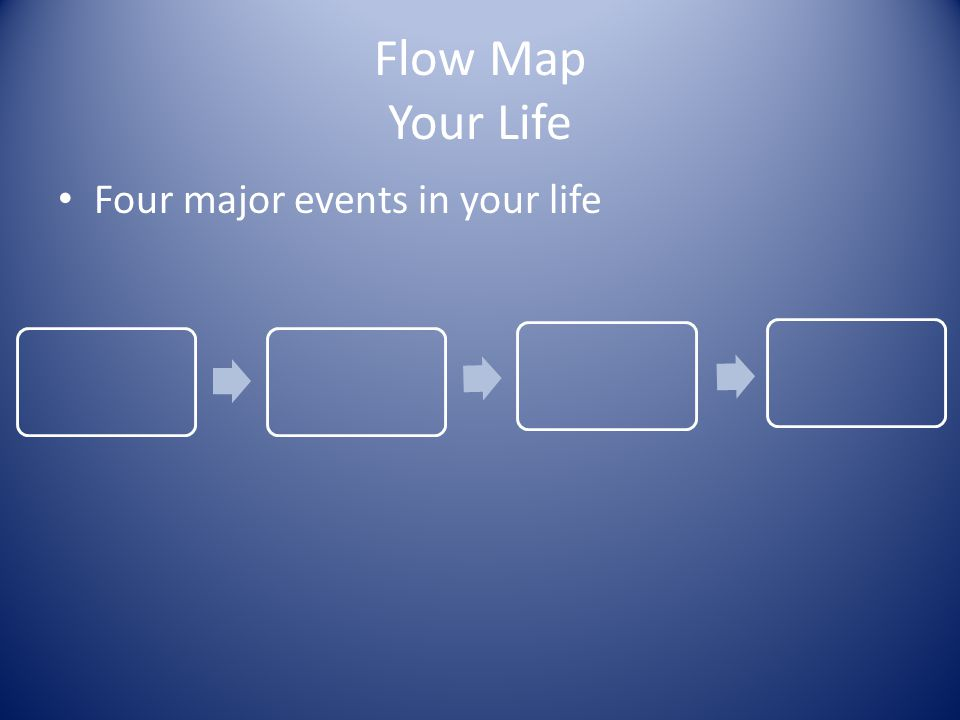 Flow Map Your Life Four major events in your life