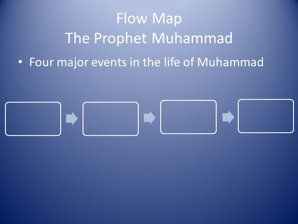 Flow Map The Prophet Muhammad