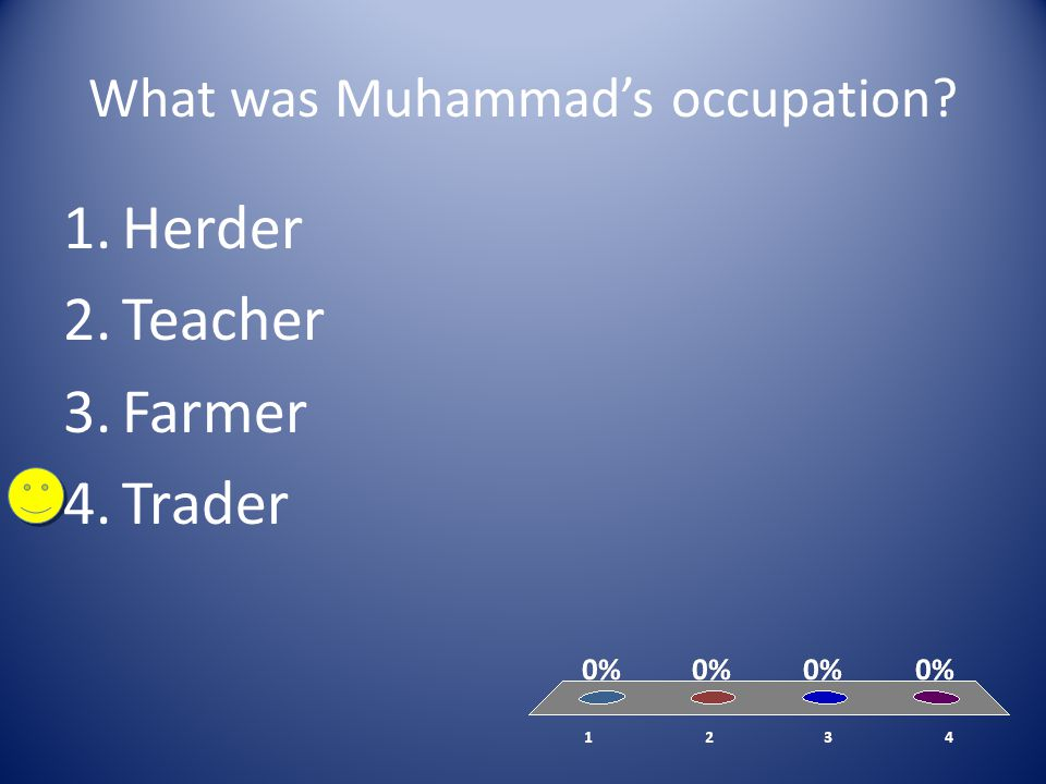 What was Muhammad's occupation