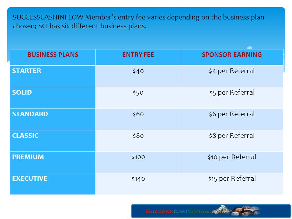 SUCCESSCASHINFLOW Member's entry fee varies depending on the business plan chosen; SCI has six different business plans.