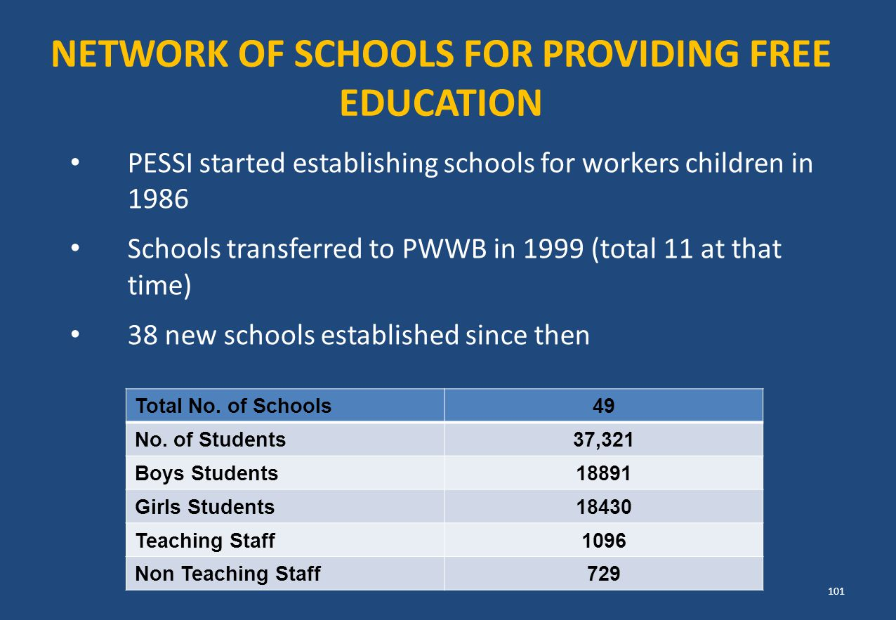 NETWORK OF SCHOOLS FOR PROVIDING FREE EDUCATION