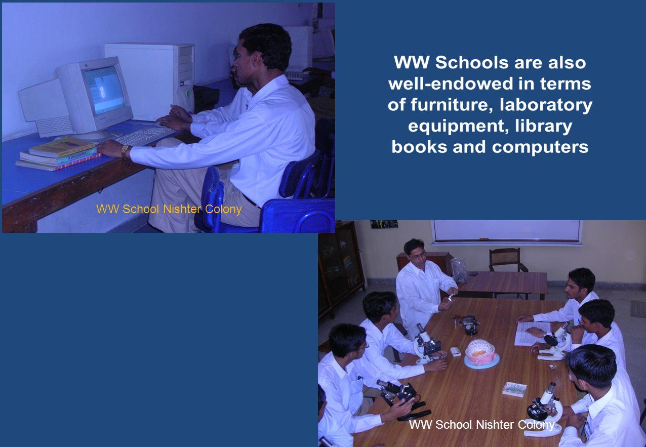 WW School Nishter Colony