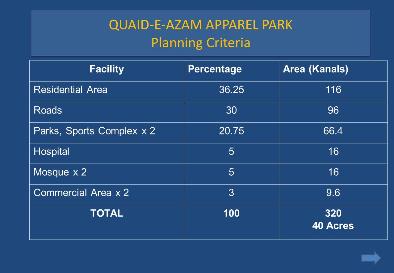 QUAID-E-AZAM APPAREL PARK Planning Criteria