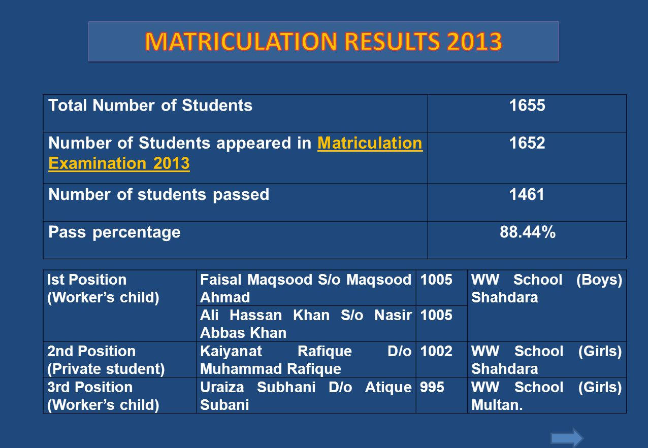 MATRICULATION RESULTS 2013