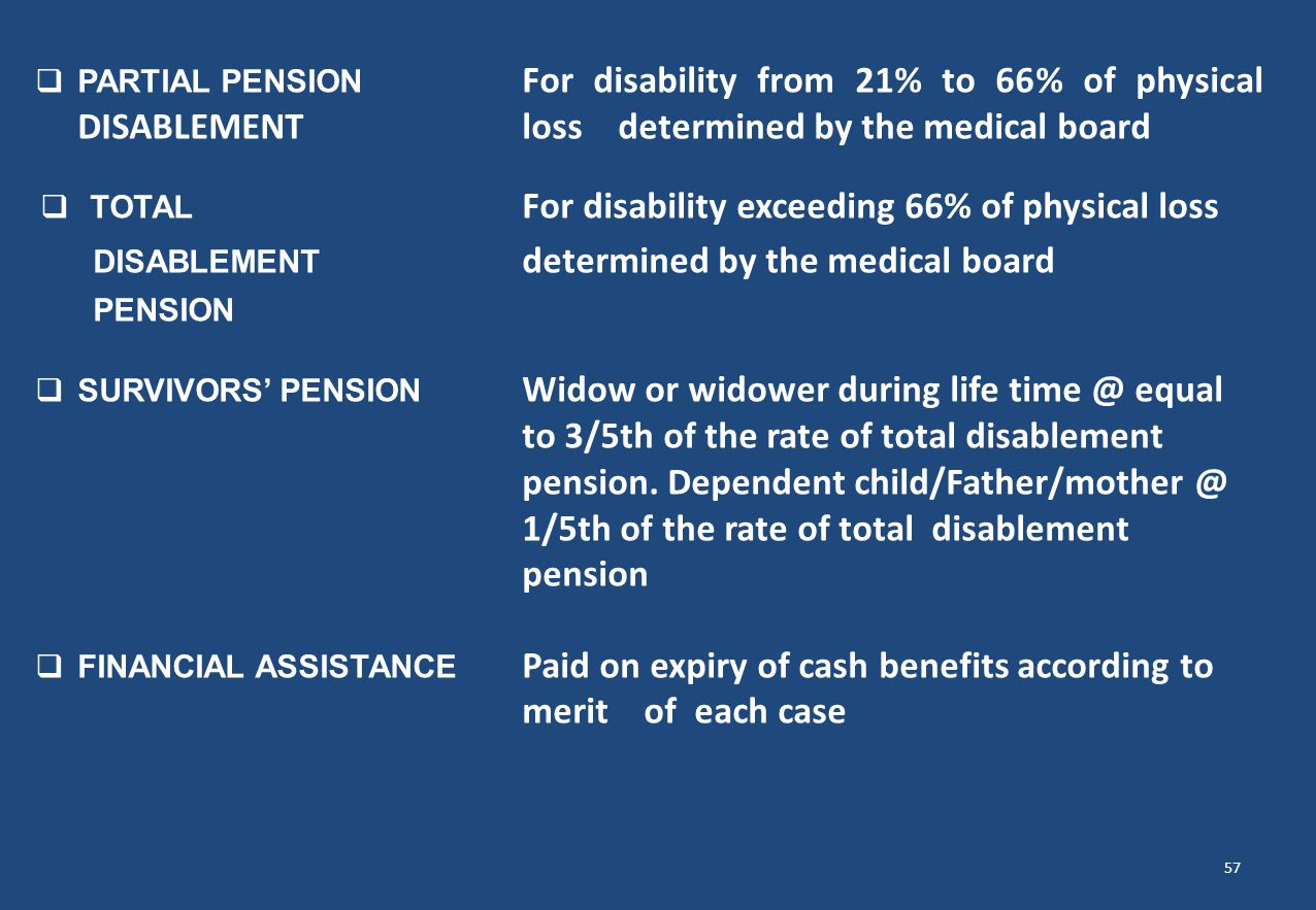 PARTIAL PENSION For disability from 21% to 66% of physical DISABLEMENT loss determined by the medical board