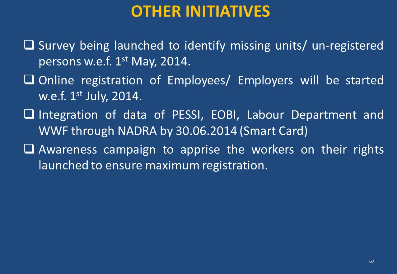 OTHER INITIATIVES Survey being launched to identify missing units/ un-registered persons w.e.f. 1st May, 2014.