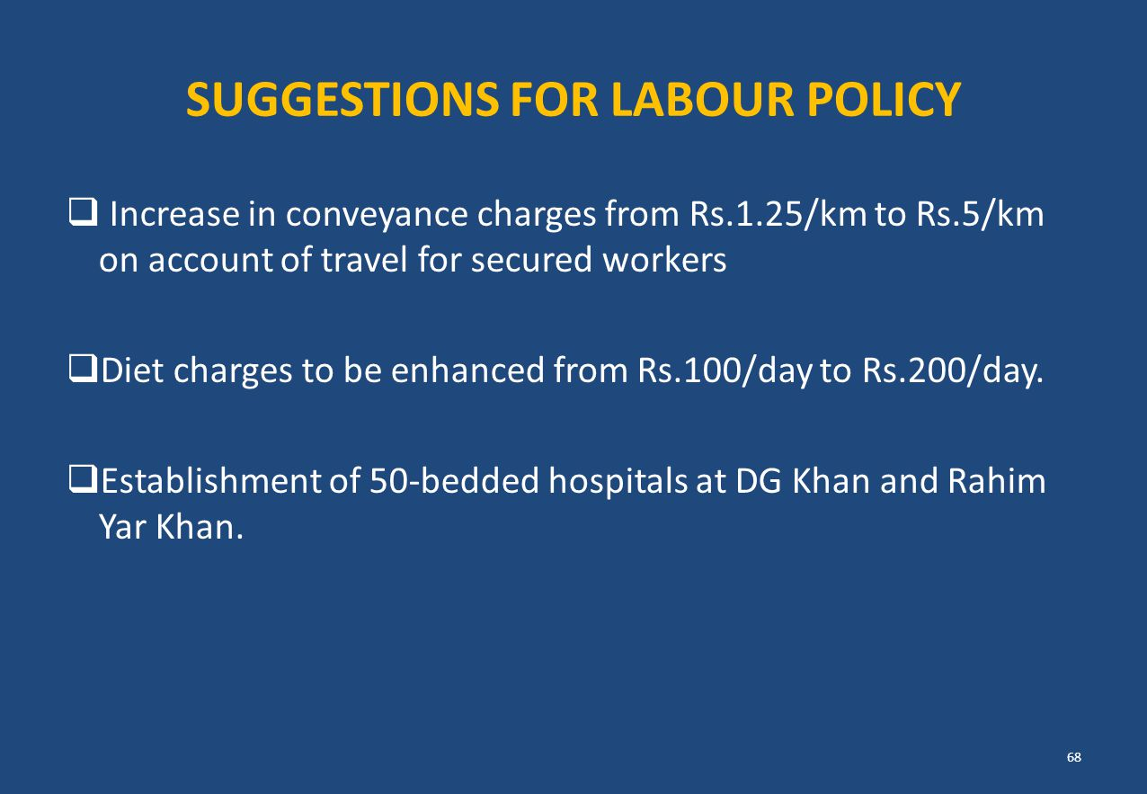 SUGGESTIONS FOR LABOUR POLICY