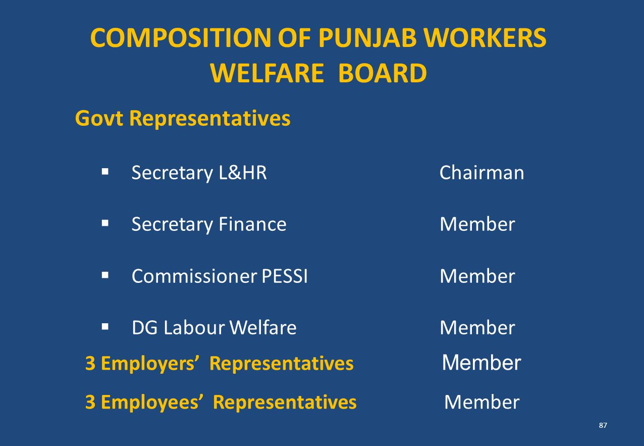 COMPOSITION OF PUNJAB WORKERS WELFARE BOARD