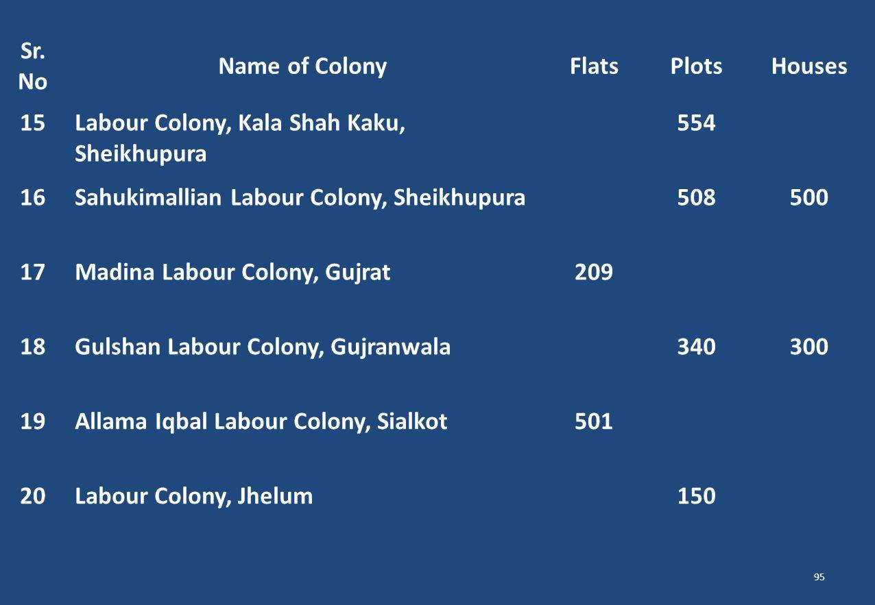 Labour Colony, Kala Shah Kaku, Sheikhupura 554 16