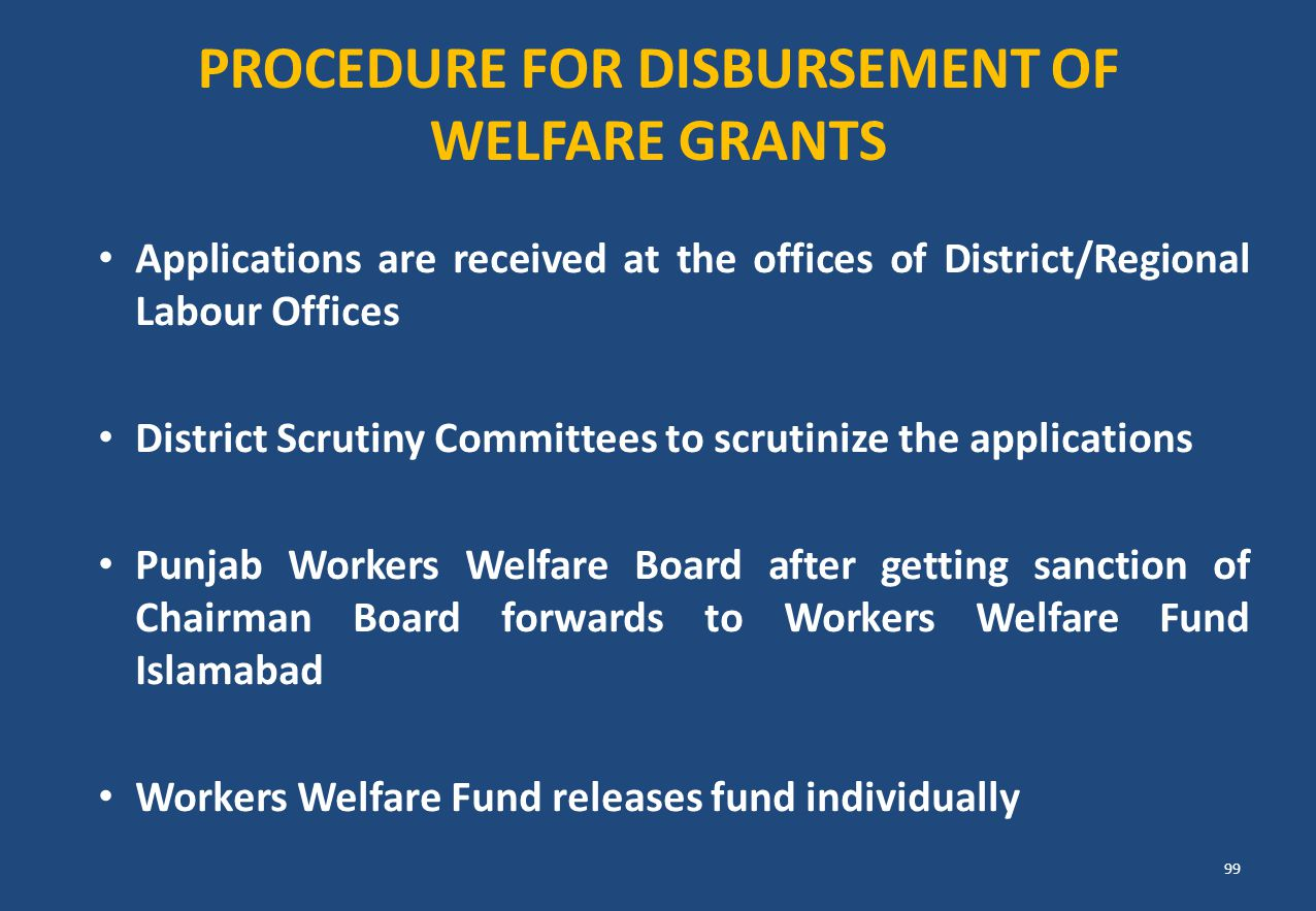 PROCEDURE FOR DISBURSEMENT OF WELFARE GRANTS