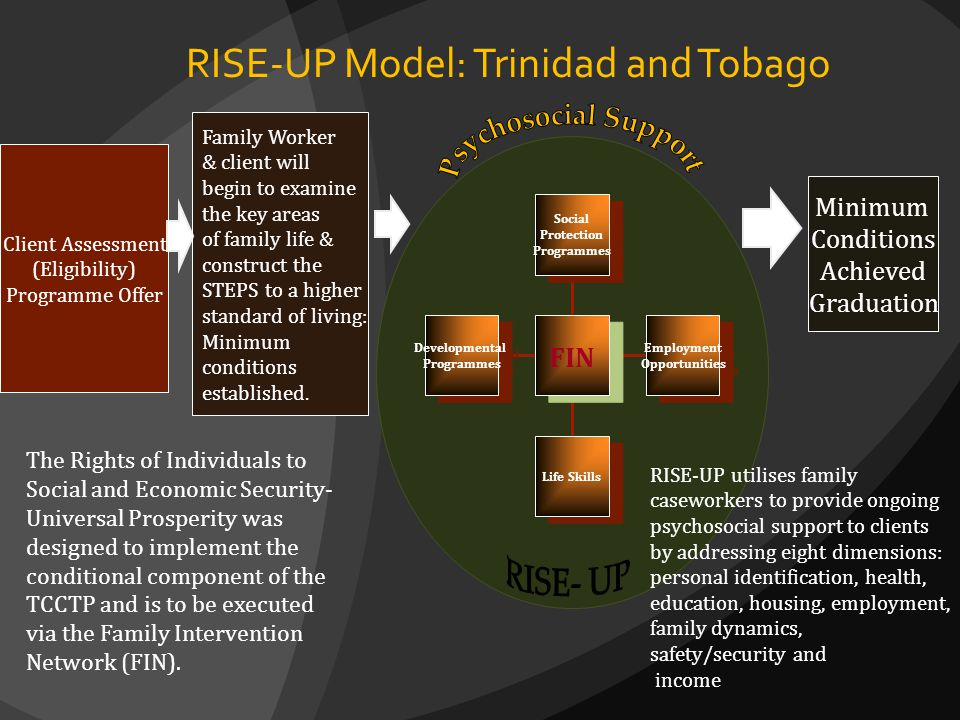 RISE-UP Model: Trinidad and Tobago