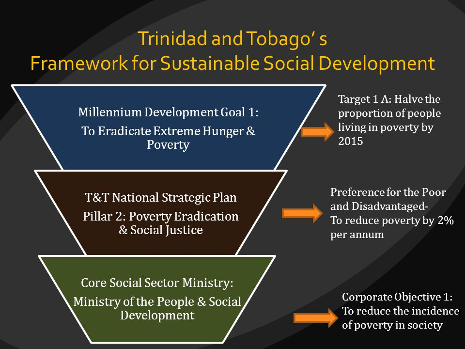 Trinidad and Tobago' s Framework for Sustainable Social Development