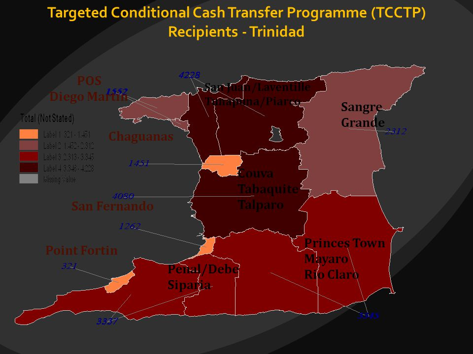 Targeted Conditional Cash Transfer Programme (TCCTP) Recipients - Trinidad