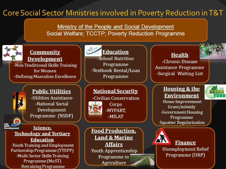 Core Social Sector Ministries involved in Poverty Reduction in T&T