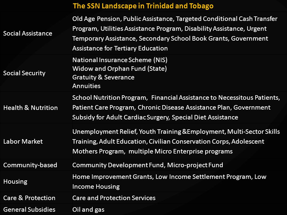 The SSN Landscape in Trinidad and Tobago